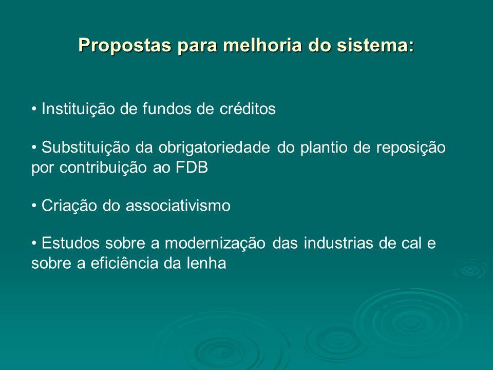 Propostas para melhoria do sistema: