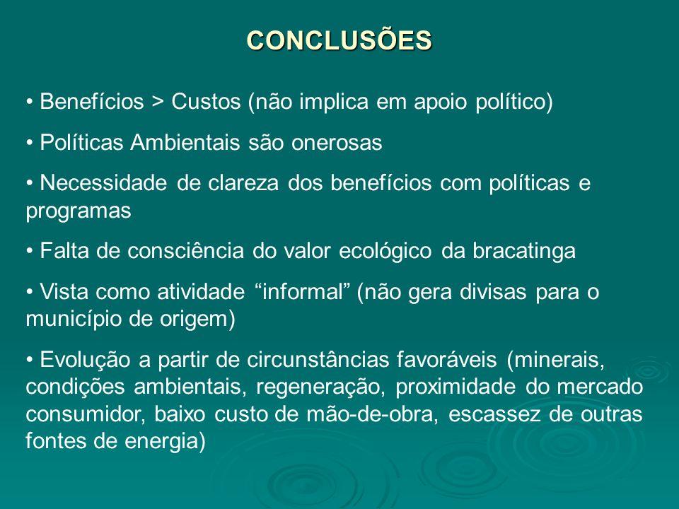 CONCLUSÕES Benefícios > Custos (não implica em apoio político)