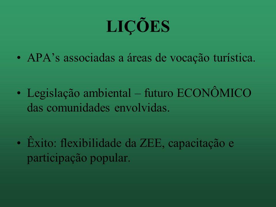 LIÇÕES APA's associadas a áreas de vocação turística.