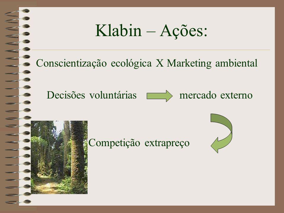Klabin – Ações: Conscientização ecológica X Marketing ambiental