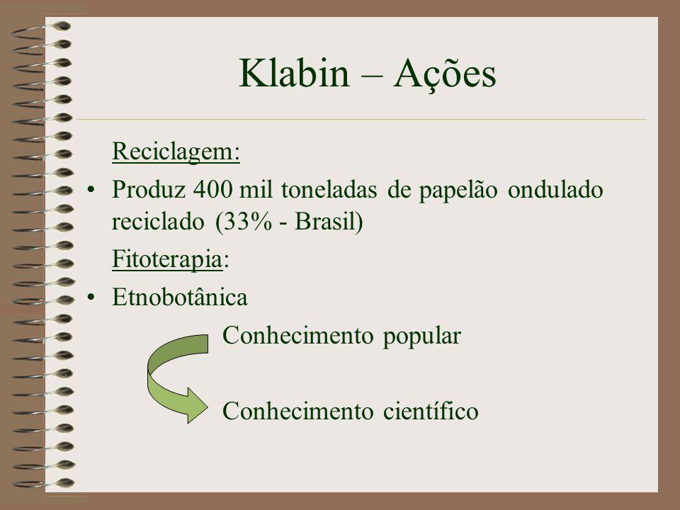 Klabin – Ações Reciclagem: