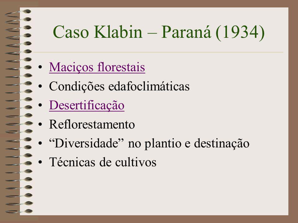 Caso Klabin – Paraná (1934) Maciços florestais