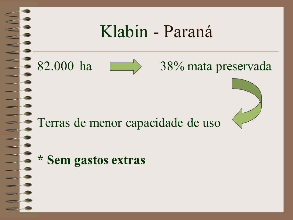 Klabin - Paraná 82.000 ha 38% mata preservada