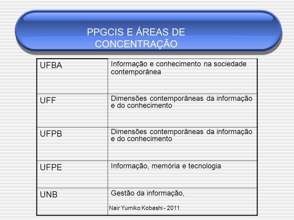 PPGCIS E ÁREAS DE CONCENTRAÇÃO