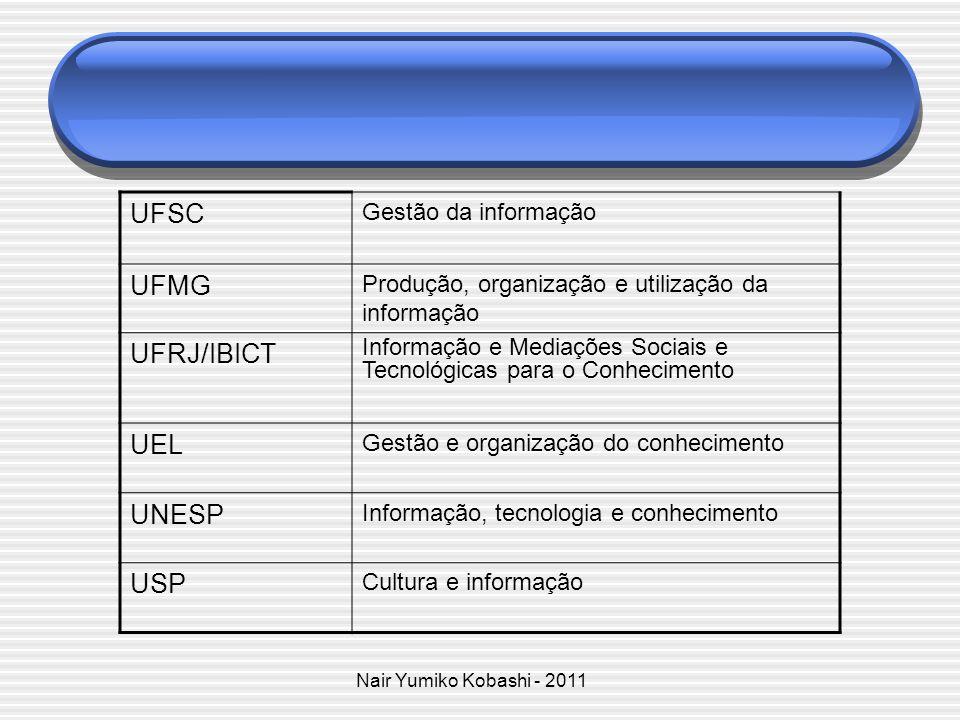 UFSC UFMG UFRJ/IBICT UEL UNESP USP Gestão da informação