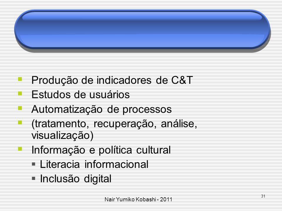 Produção de indicadores de C&T Estudos de usuários