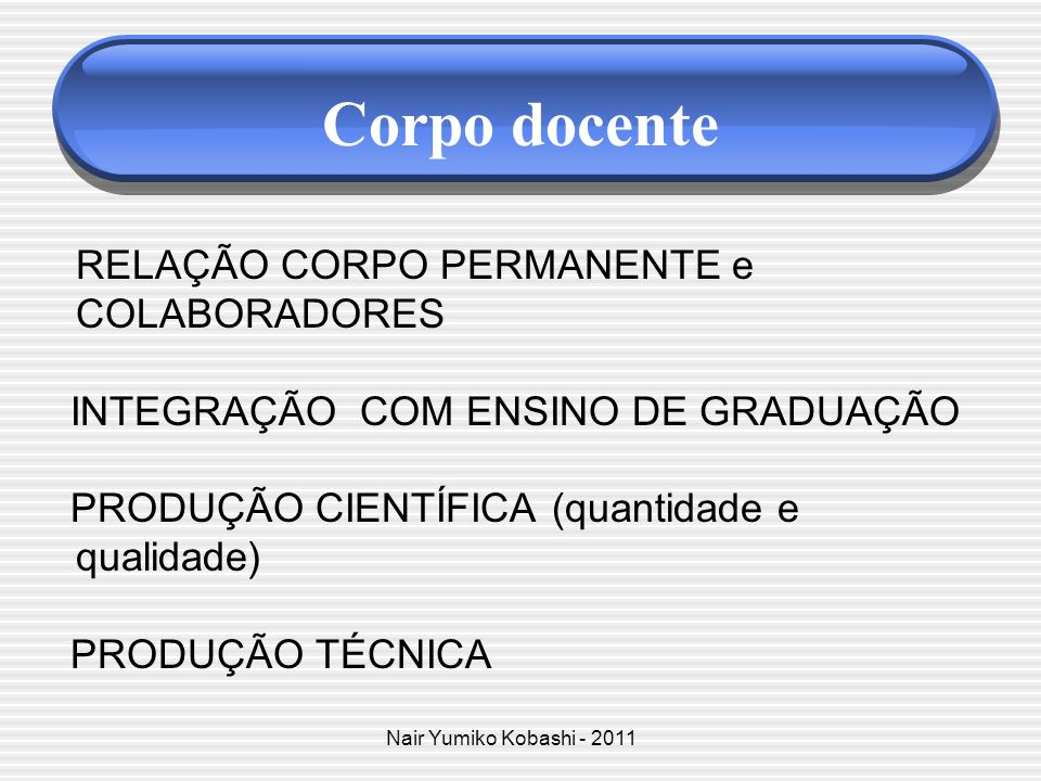 Corpo docente INTEGRAÇÃO COM ENSINO DE GRADUAÇÃO