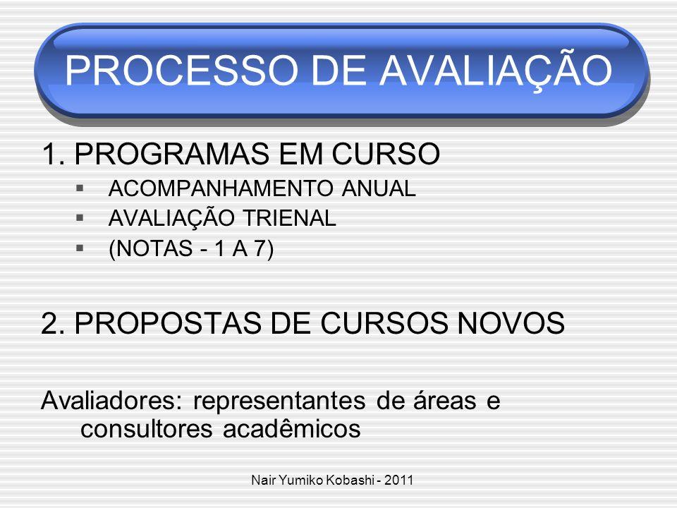 PROCESSO DE AVALIAÇÃO 1. PROGRAMAS EM CURSO