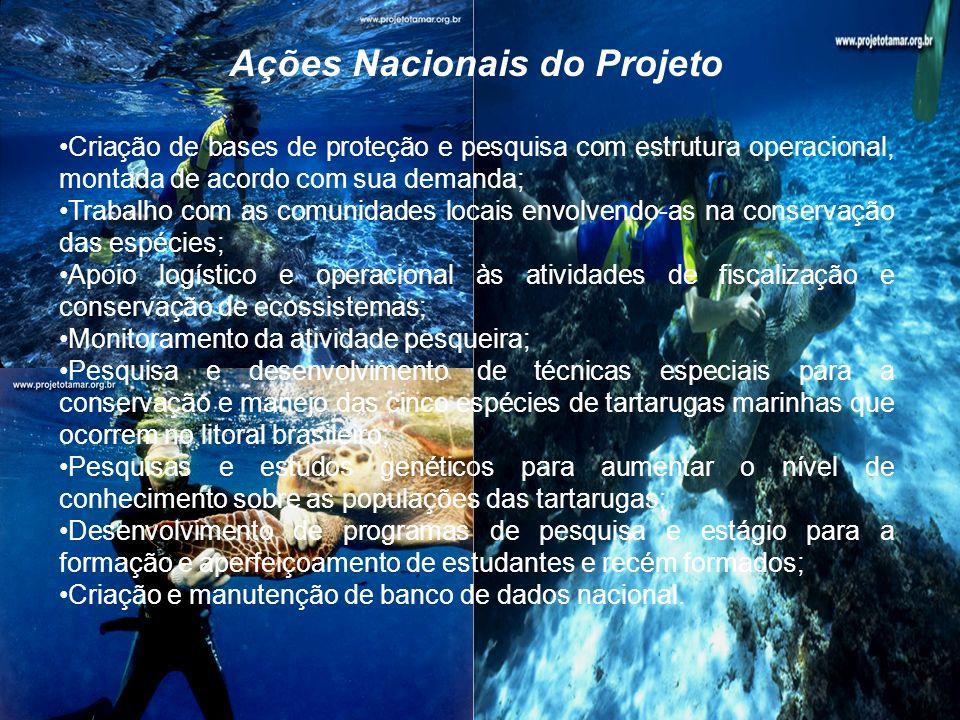 Ações Nacionais do Projeto