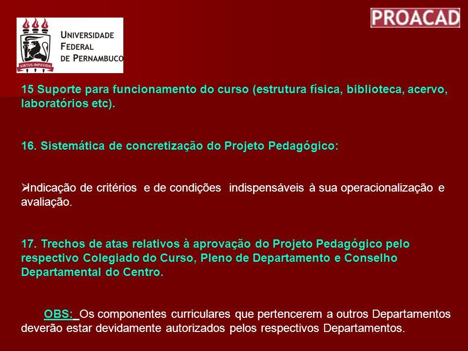 15 Suporte para funcionamento do curso (estrutura física, biblioteca, acervo, laboratórios etc).