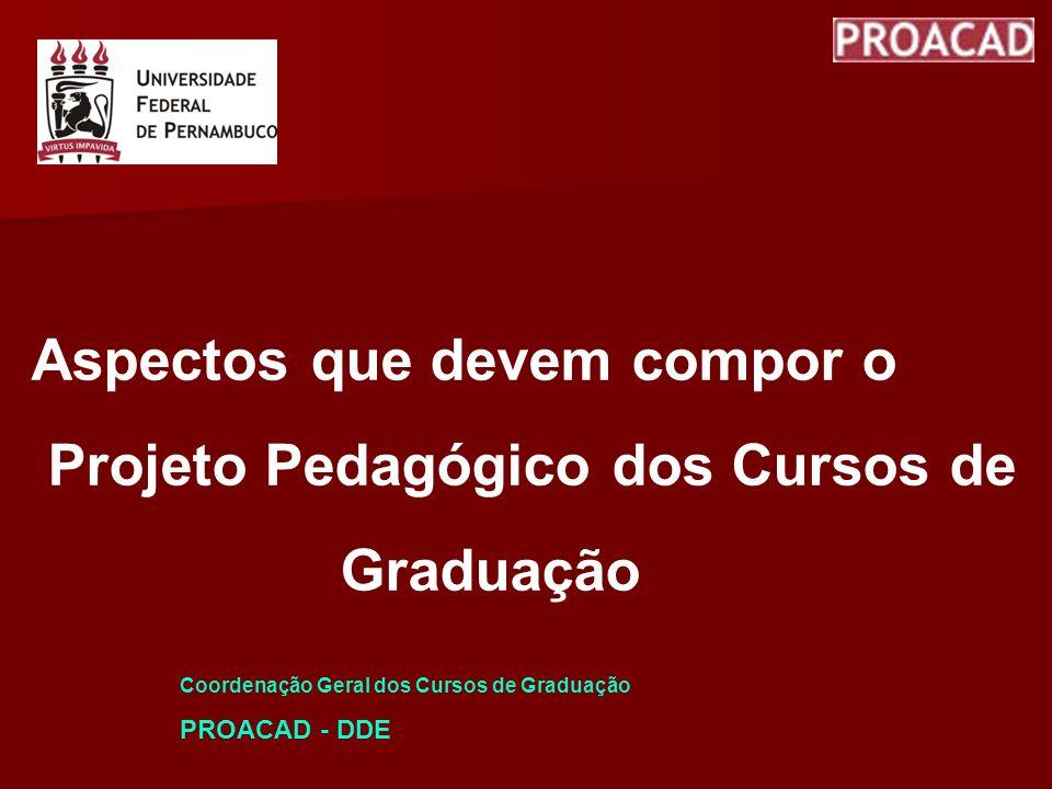 Aspectos que devem compor o Projeto Pedagógico dos Cursos de Graduação
