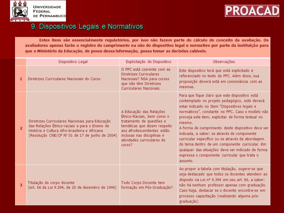 9. Dispositivos Legais e Normativos