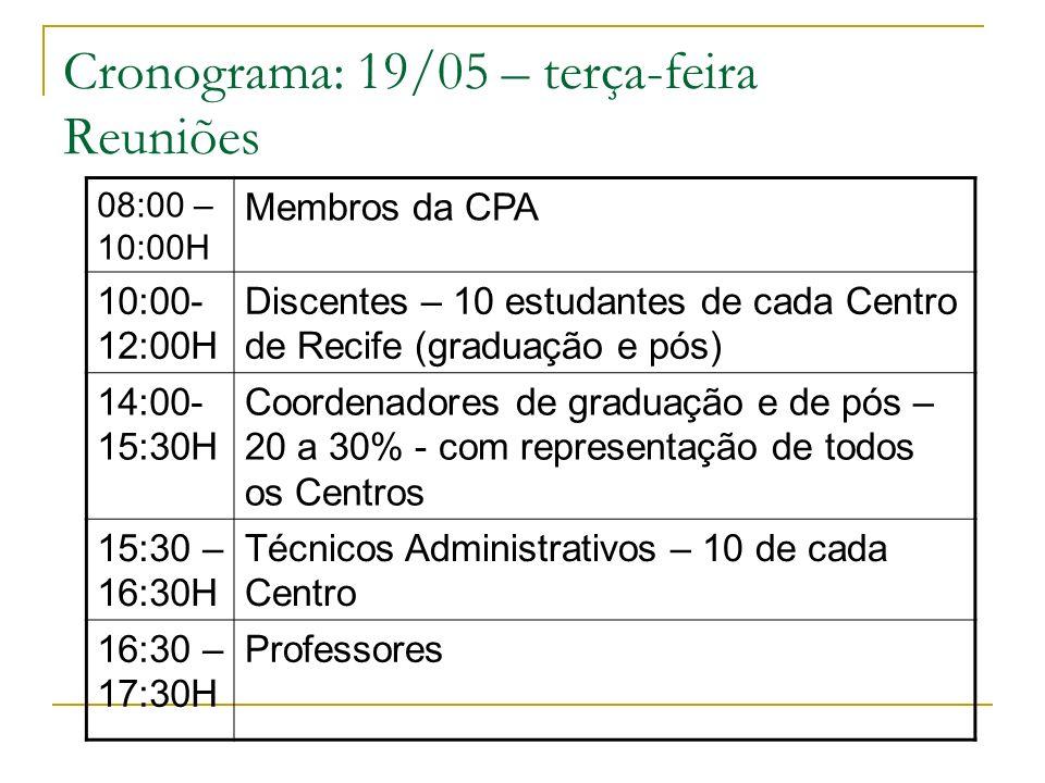 Cronograma: 19/05 – terça-feira Reuniões