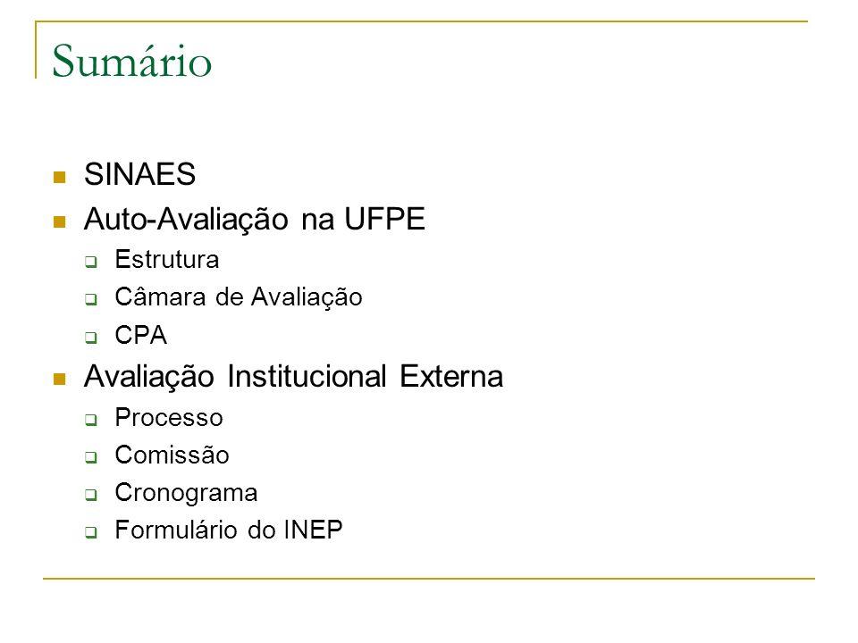 Sumário SINAES Auto-Avaliação na UFPE Avaliação Institucional Externa