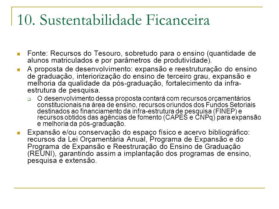 10. Sustentabilidade Ficanceira