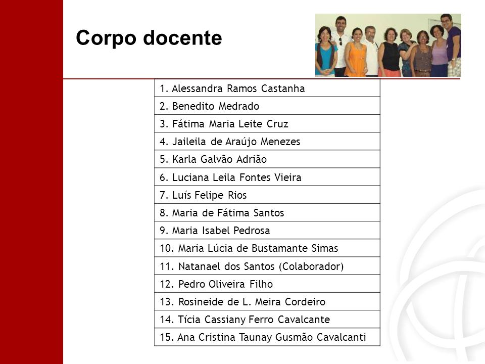 Corpo docente 1. Alessandra Ramos Castanha 2. Benedito Medrado