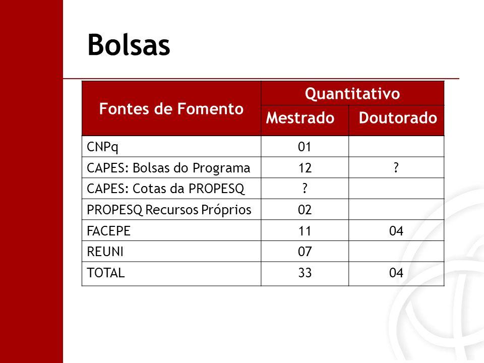 Bolsas Fontes de Fomento Quantitativo Mestrado Doutorado CNPq 01