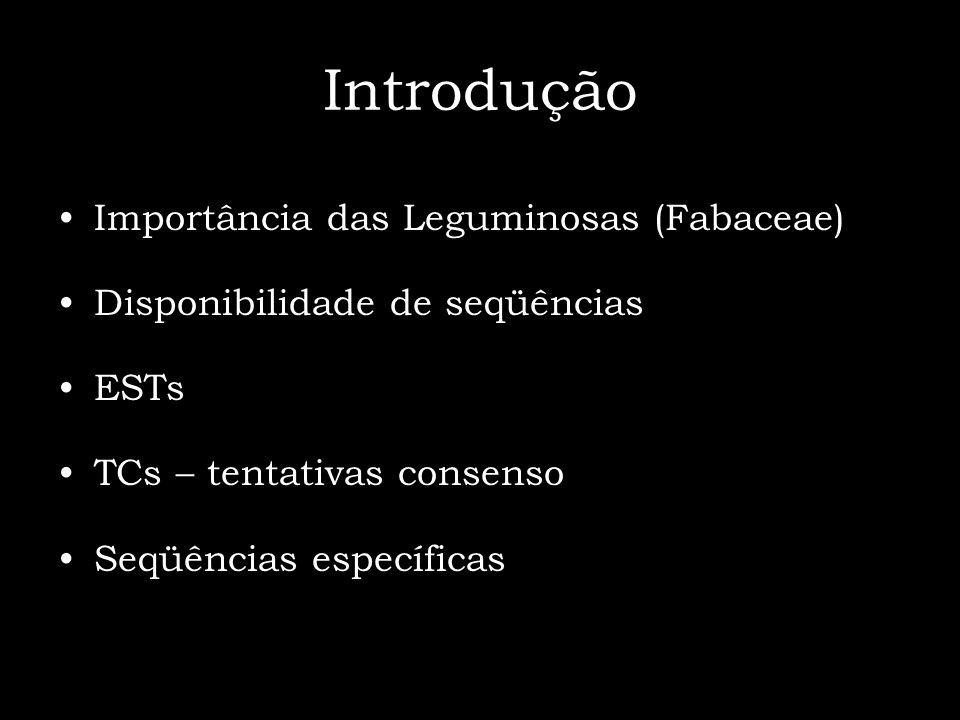 Introdução Importância das Leguminosas (Fabaceae)