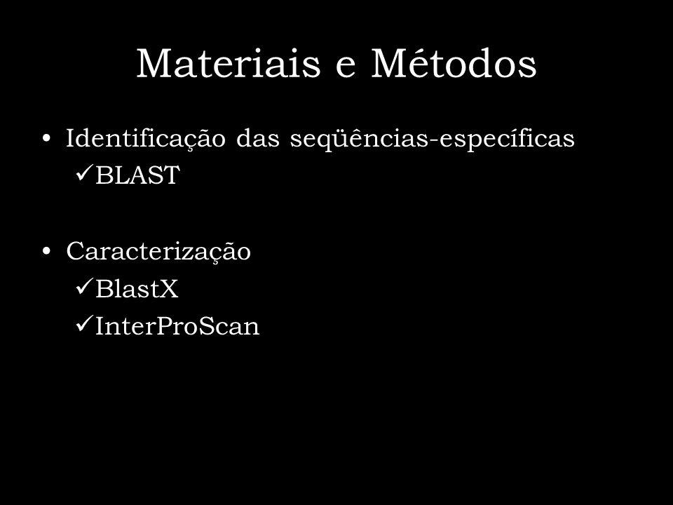 Materiais e Métodos Identificação das seqüências-específicas BLAST
