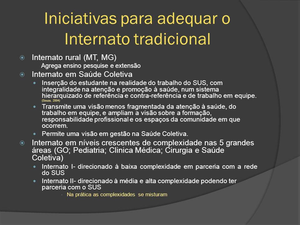 Iniciativas para adequar o Internato tradicional