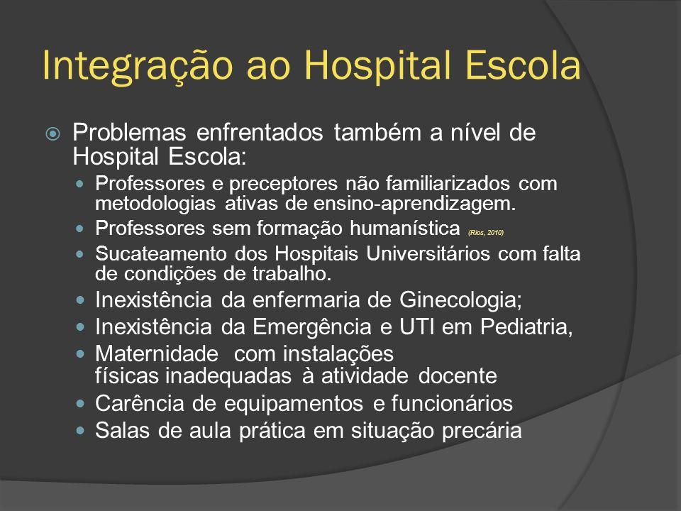 Integração ao Hospital Escola