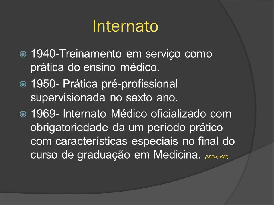 Internato 1940-Treinamento em serviço como prática do ensino médico.