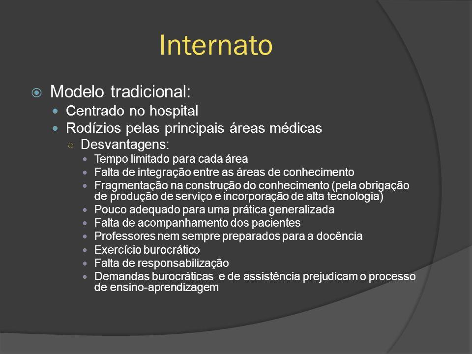 Internato Modelo tradicional: Centrado no hospital