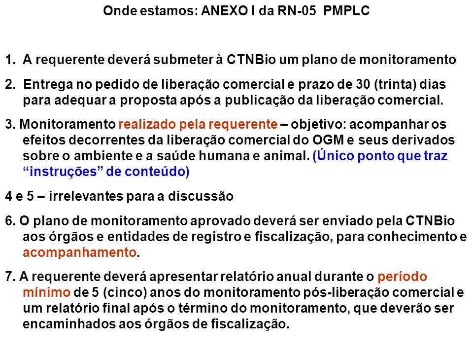 Onde estamos: ANEXO I da RN-05 PMPLC