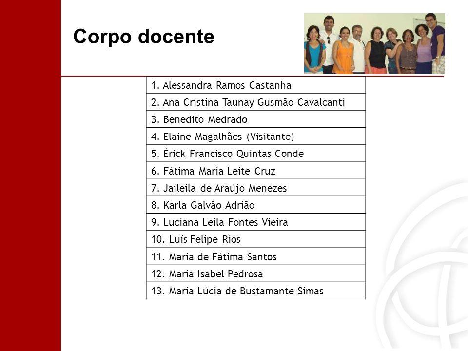 Corpo docente 1. Alessandra Ramos Castanha