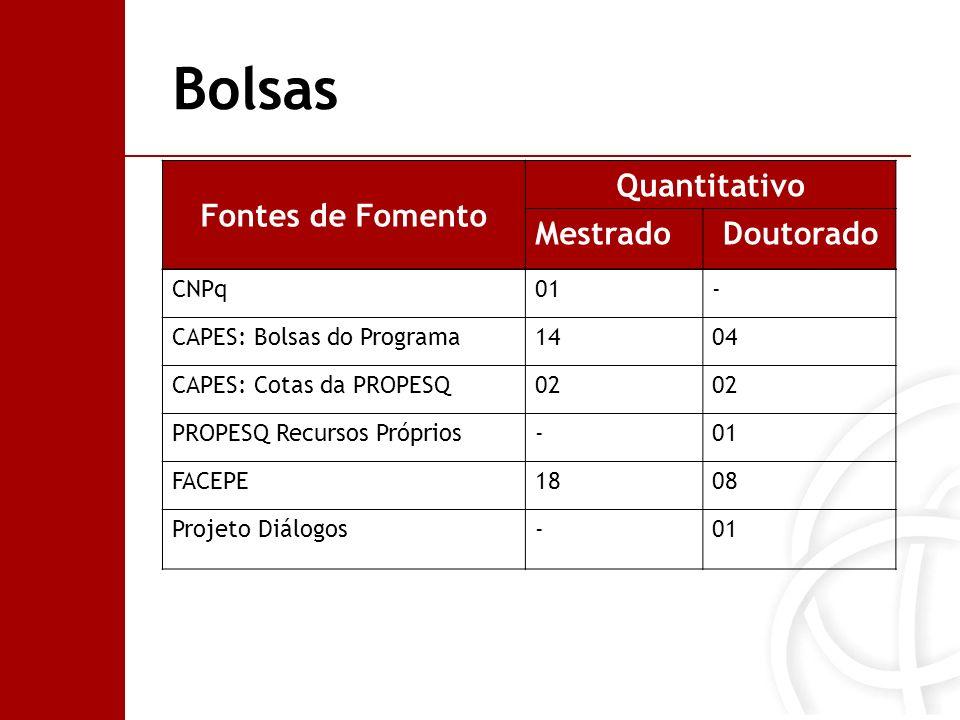 Bolsas Fontes de Fomento Quantitativo Mestrado Doutorado CNPq 01 -