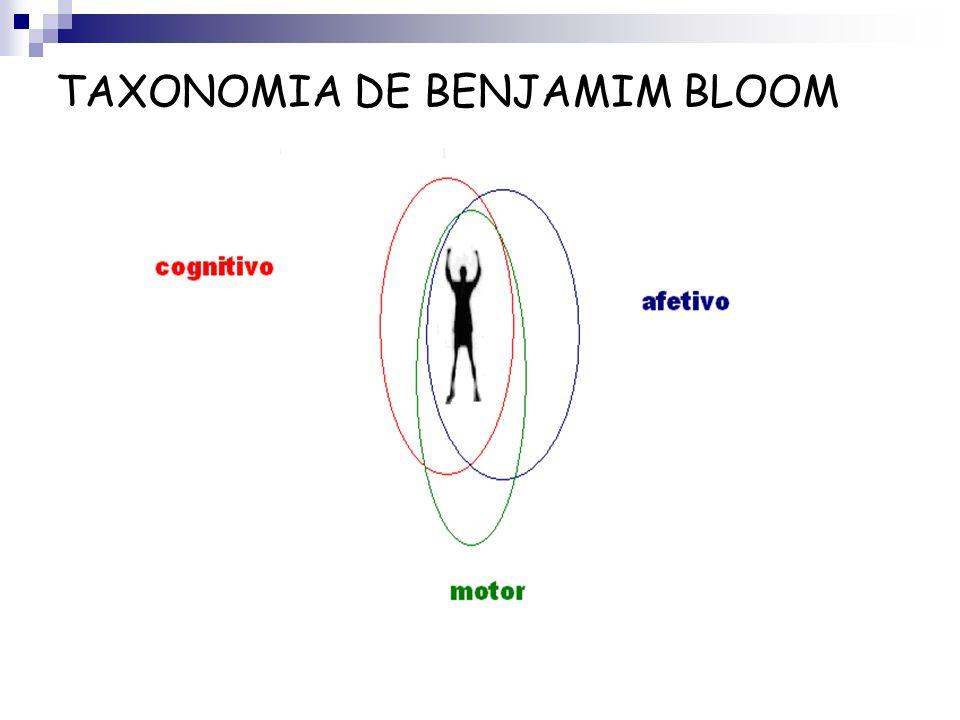 TAXONOMIA DE BENJAMIM BLOOM
