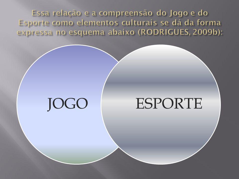 Essa relação e a compreensão do Jogo e do Esporte como elementos culturais se dá da forma expressa no esquema abaixo (RODRIGUES, 2009b):