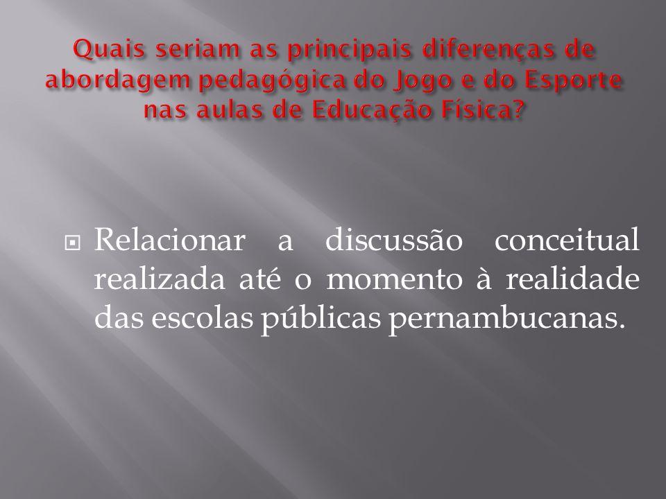 Quais seriam as principais diferenças de abordagem pedagógica do Jogo e do Esporte nas aulas de Educação Física