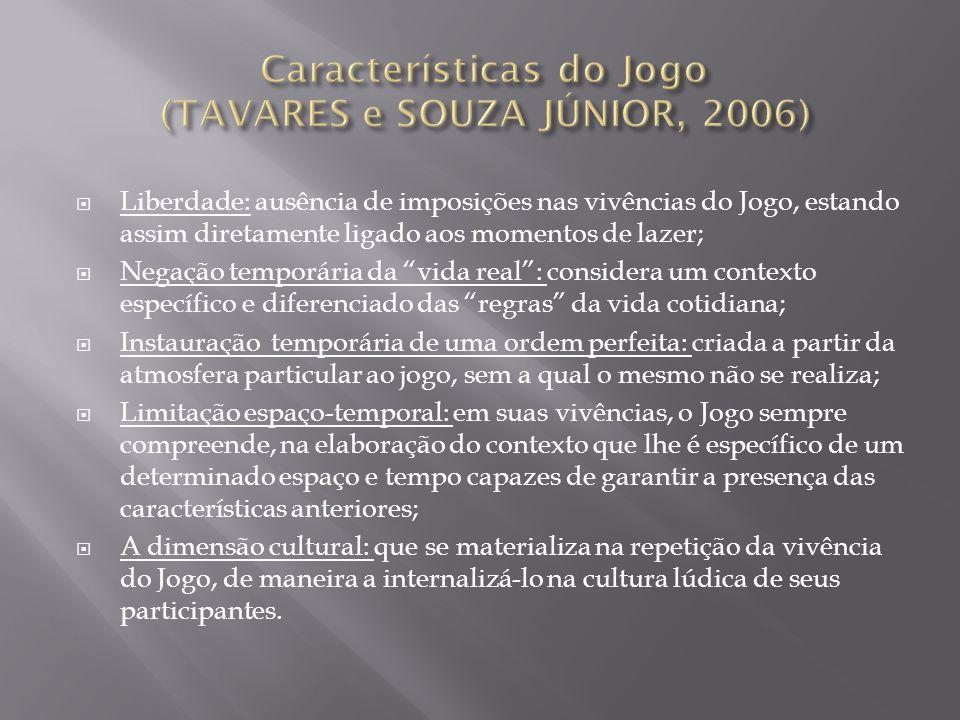Características do Jogo (TAVARES e SOUZA JÚNIOR, 2006)