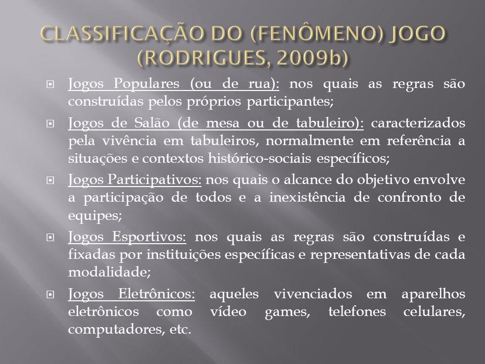 CLASSIFICAÇÃO DO (FENÔMENO) JOGO (RODRIGUES, 2009b)