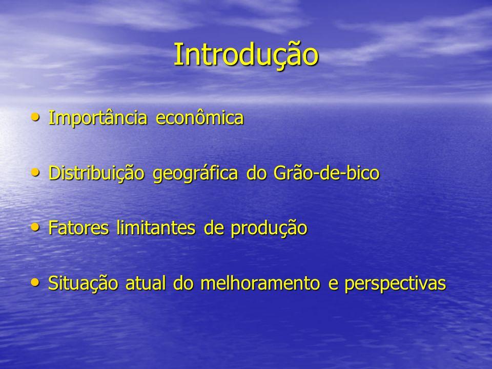 Introdução Importância econômica