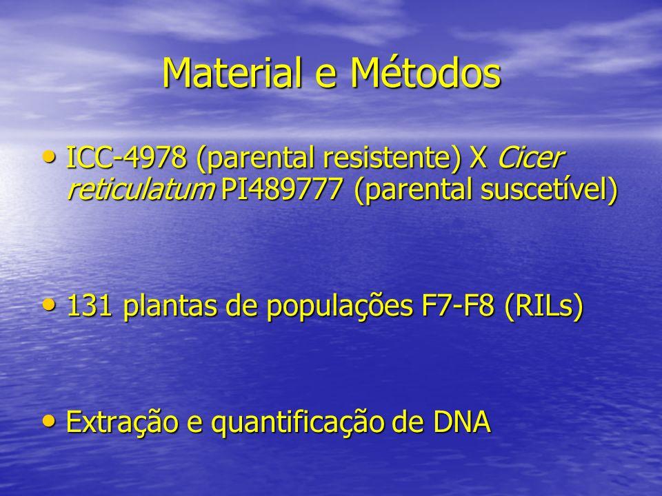 Material e Métodos ICC-4978 (parental resistente) X Cicer reticulatum PI489777 (parental suscetível)