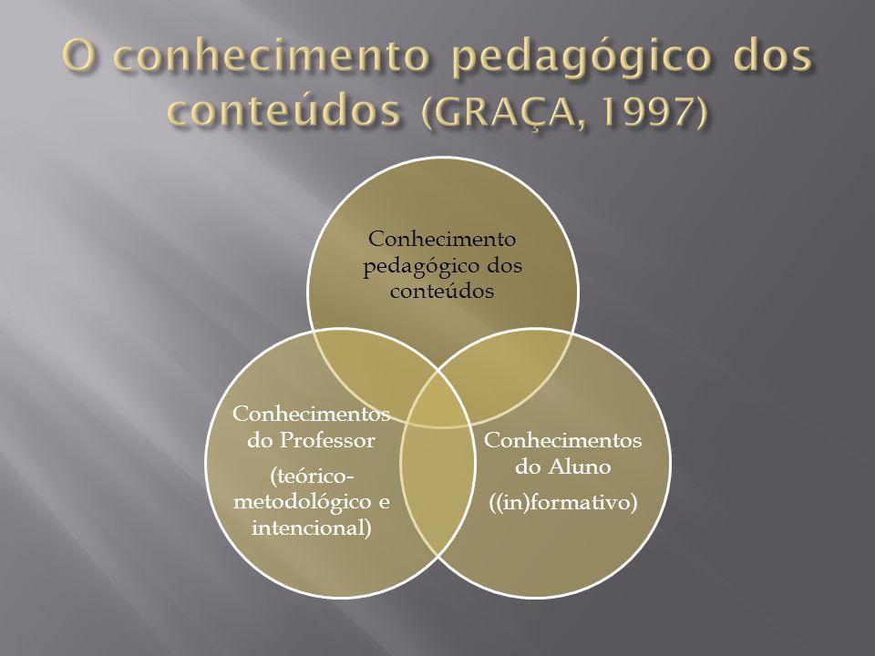 O conhecimento pedagógico dos conteúdos (GRAÇA, 1997)