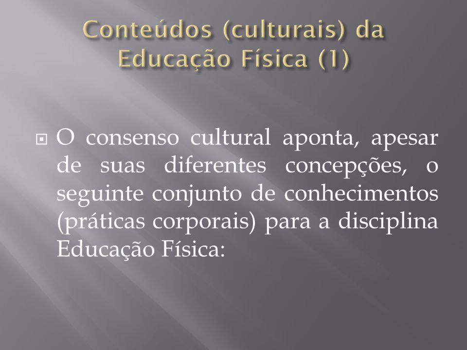 Conteúdos (culturais) da Educação Física (1)