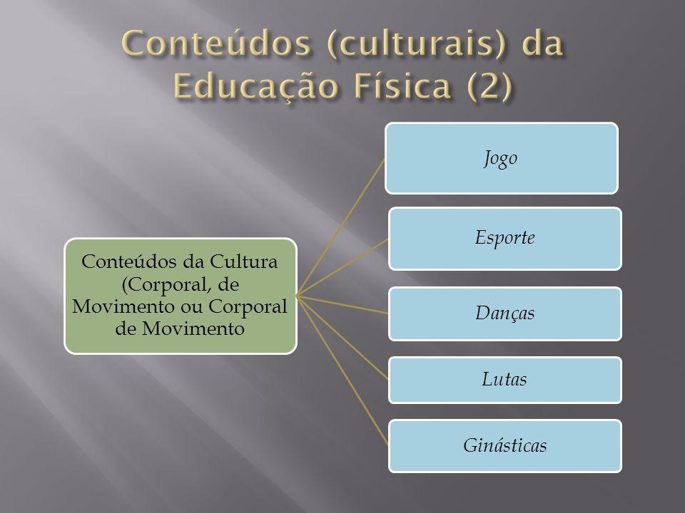 Conteúdos (culturais) da Educação Física (2)