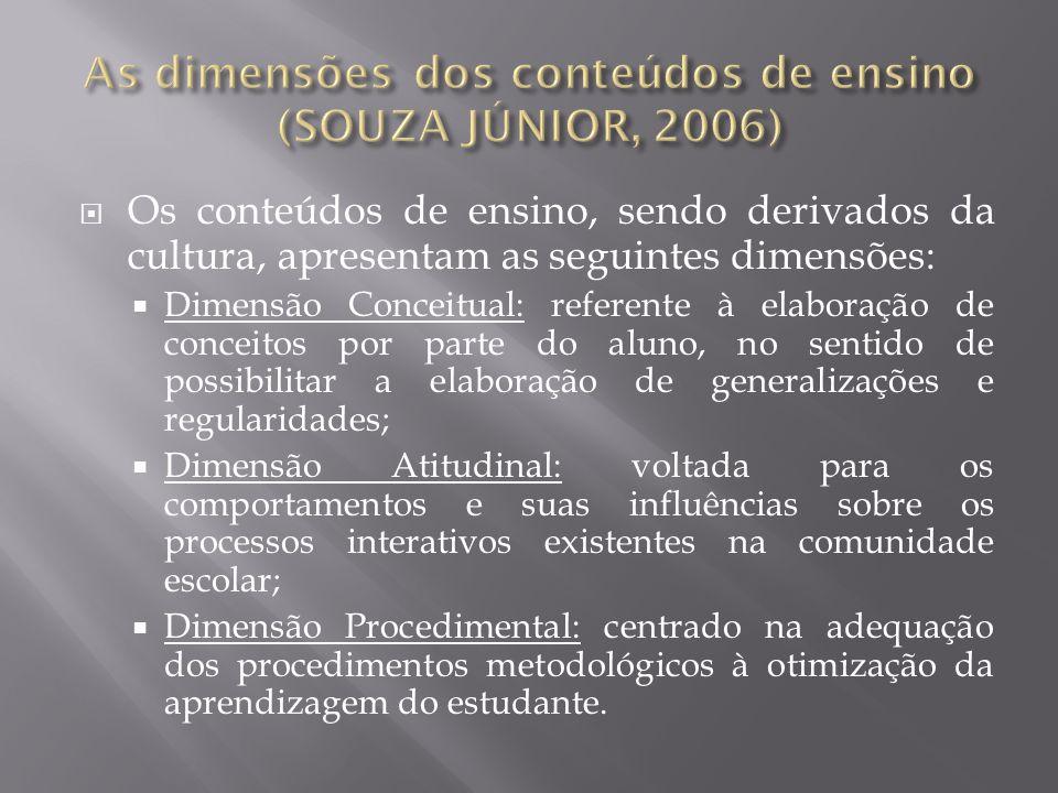 As dimensões dos conteúdos de ensino (SOUZA JÚNIOR, 2006)