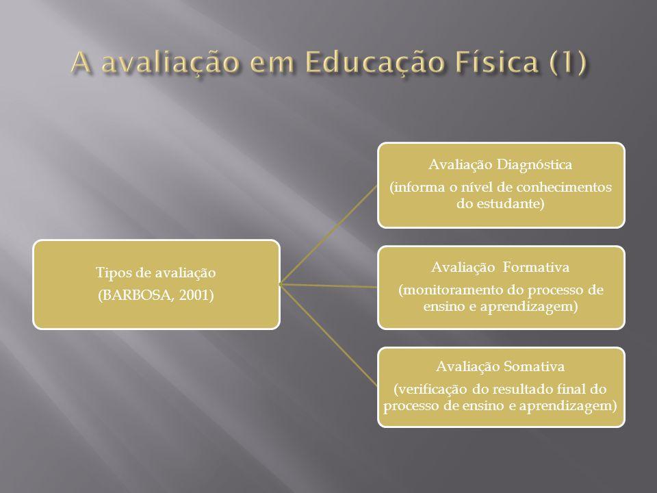 A avaliação em Educação Física (1)