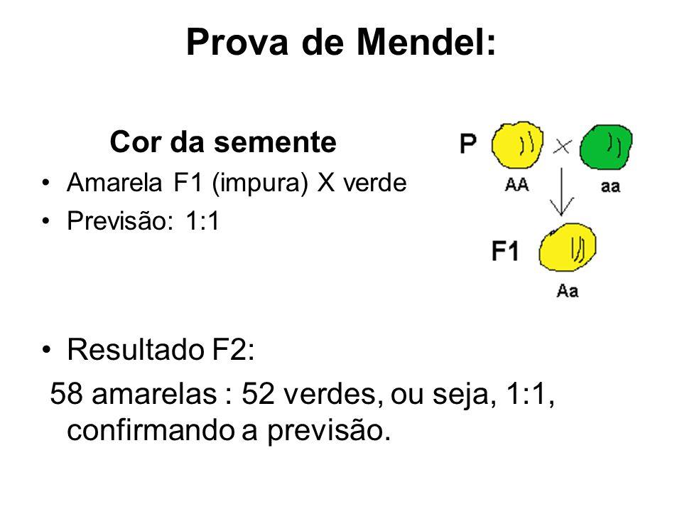 Prova de Mendel: Cor da semente Resultado F2: