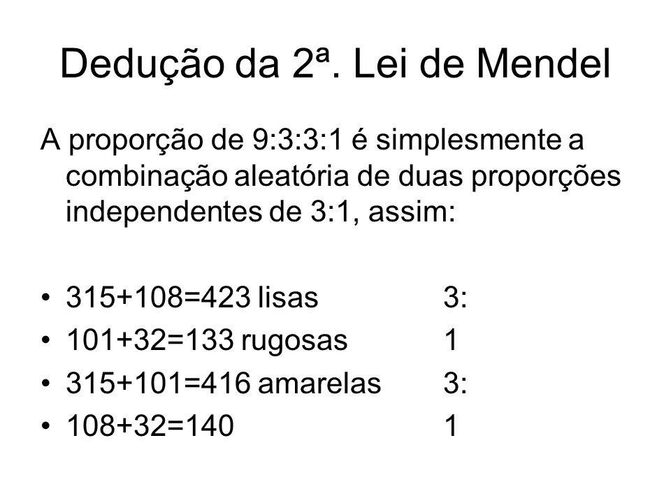 Dedução da 2ª. Lei de Mendel