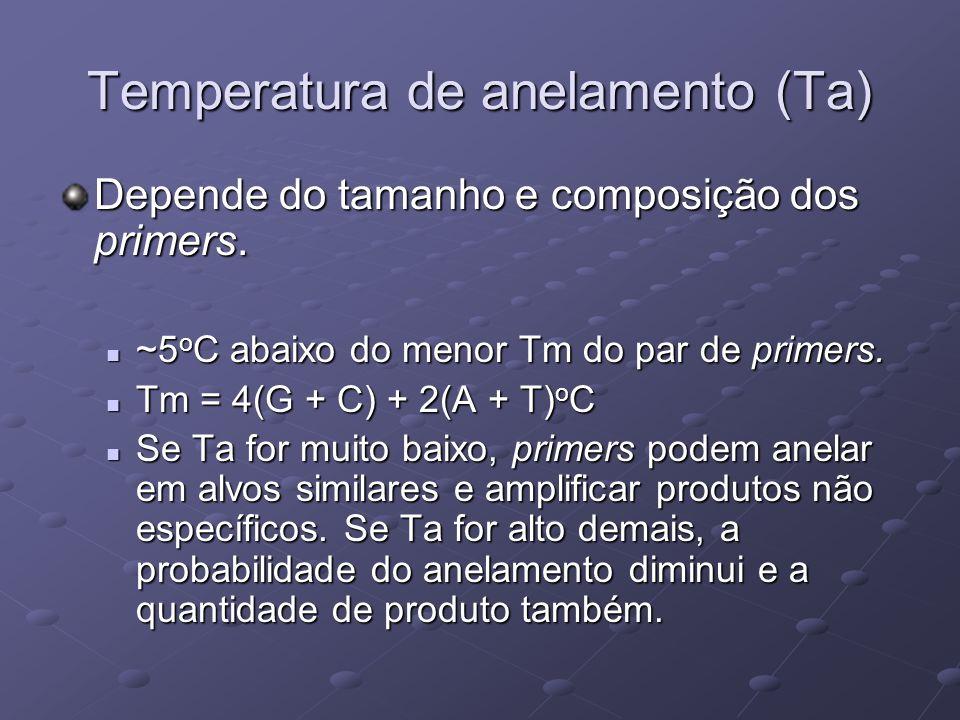 Temperatura de anelamento (Ta)