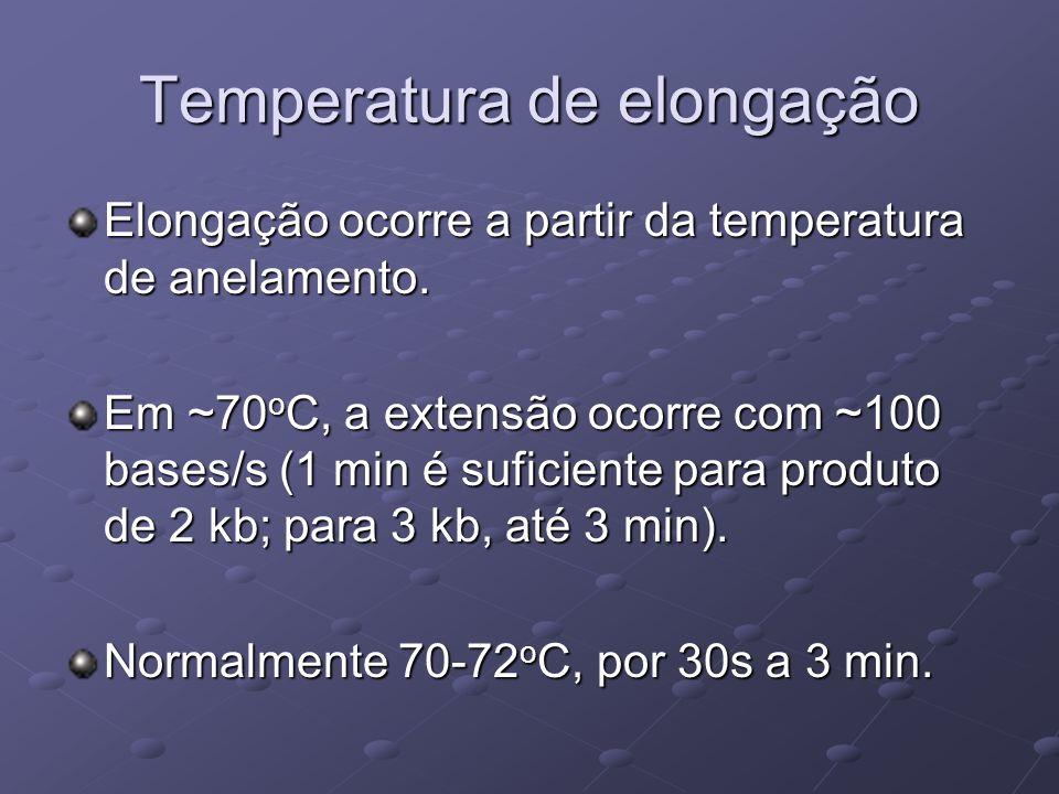 Temperatura de elongação