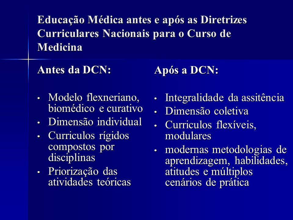 Educação Médica antes e após as Diretrizes Curriculares Nacionais para o Curso de Medicina