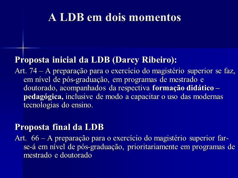 A LDB em dois momentos Proposta inicial da LDB (Darcy Ribeiro):