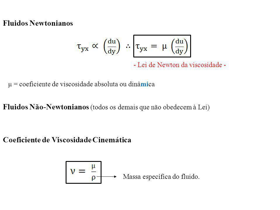 - Lei de Newton da viscosidade -