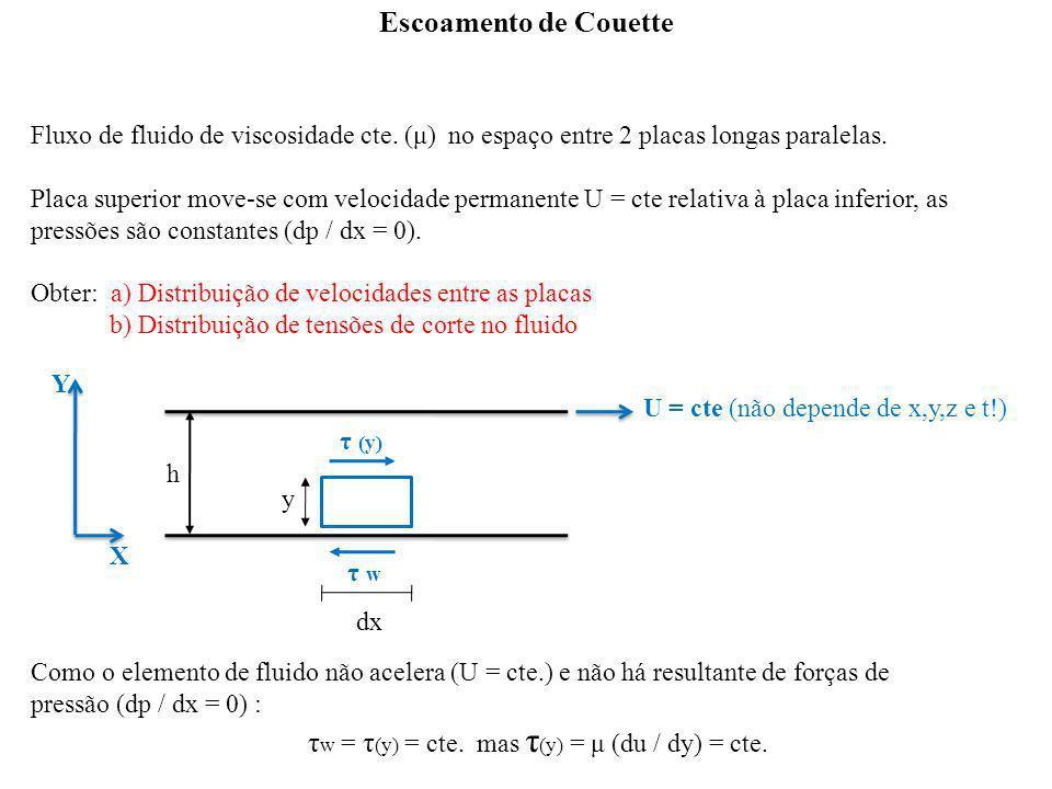 τw = τ(y) = cte. mas τ(y) = μ (du / dy) = cte.